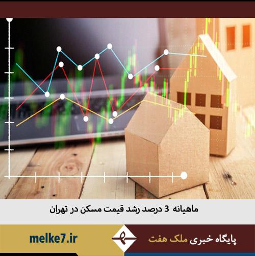افزایش 3 درصدی قیمت مسکن تهران در سال گذشته