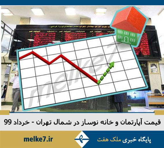 قیمت خانه و آپارتمان نوساز در شمال تهران-خرداد99
