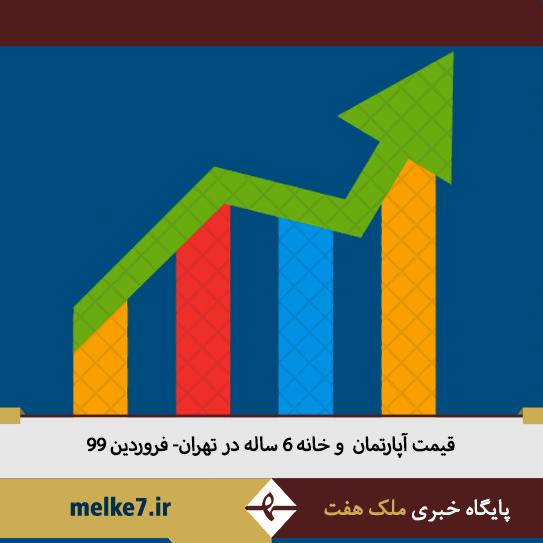 قیمت آپارتمان و خانه های 6 ساله تهران در فروردین 99
