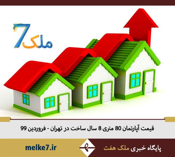 قیمت خرید آپارتمان یک خوابه و دوخوابه در تهران - فروردین 99