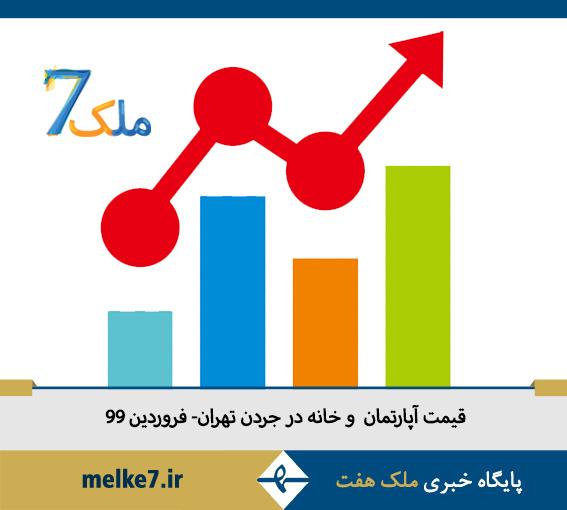 قیمت آپارتمان و خانه در جردن تهران-فروردین 99