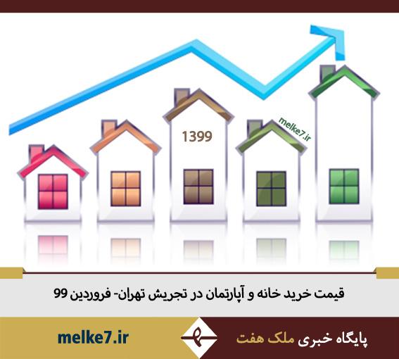 قیمت خانه و آپارتمان در تجریش تهران-فروردین 99