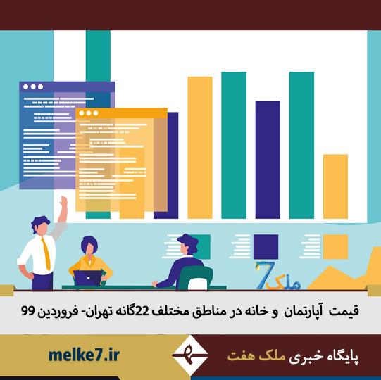 قیمت خانه در مناطق 1 تا 22 تهران - فروردین 99