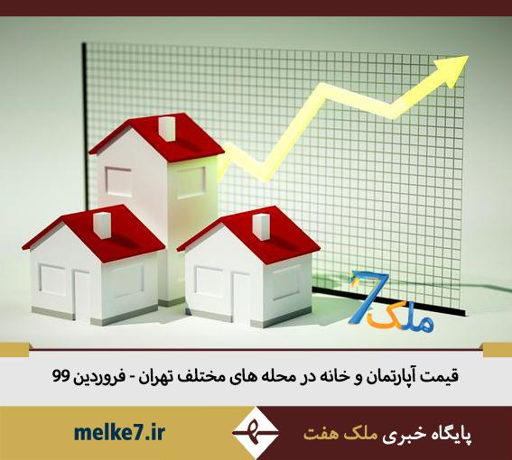 قیمت خانه در تهران- فروردین 99