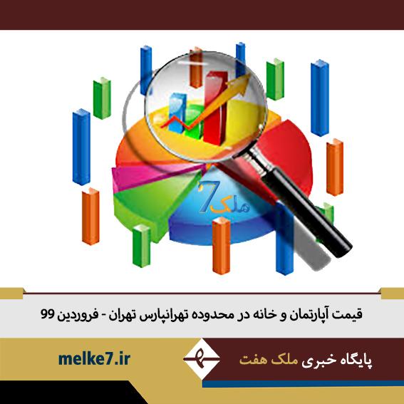 قیمت خانه و آپارتمان در محدوده تهرانپارس- فروردین 99