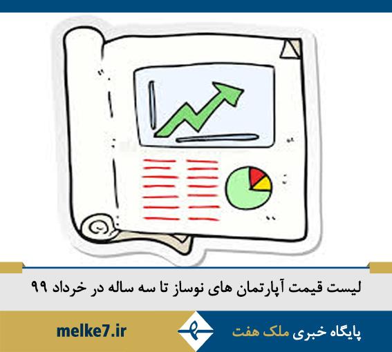 قیمت آپارتمان های نوساز تا 3 سال ساخت در تهران-خرداد 99