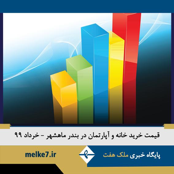 قیمت خانه و آپارتمان در بندر ماهشهر-خرداد 99