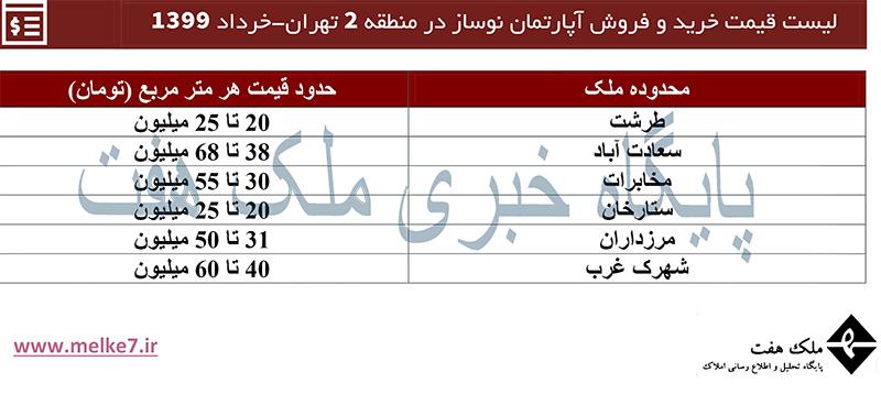 خرید خانه و آپارتمان در منطقه 2 تهران - لیست قیمت امروز - قیمت های جدید 99