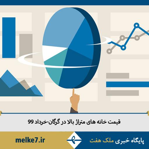 قیمت خرید آپارتمان و خانه متراژ بالا در گرگان- خرداد 99