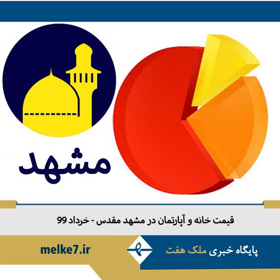قیمت خانه و آپارتمان مسکونی در مشهد-خرداد99