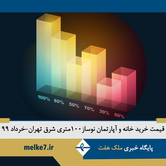 قیمت خانه و آپارتمان نوساز 100 متری در شرق تهران-خرداد 99