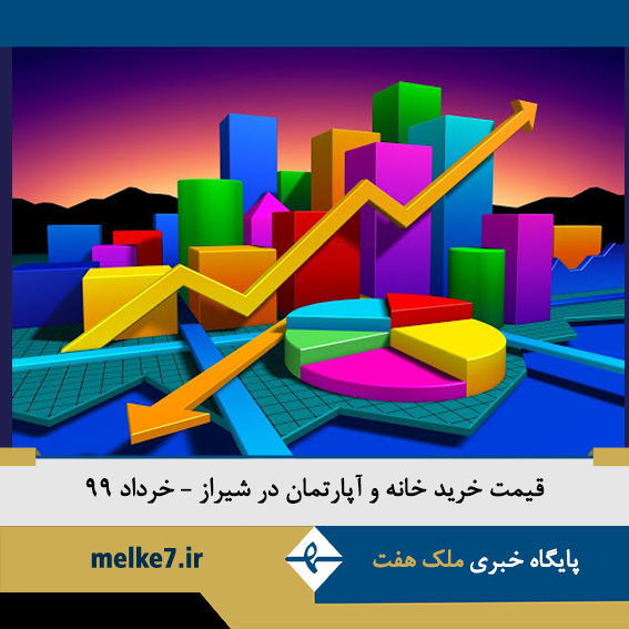 قیمت خرید خانه و آپارتمان در شیراز - خرداد 99