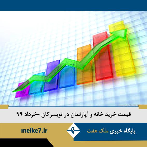 قیمت خرید خانه و آپارتمان در تویسرکان همدان