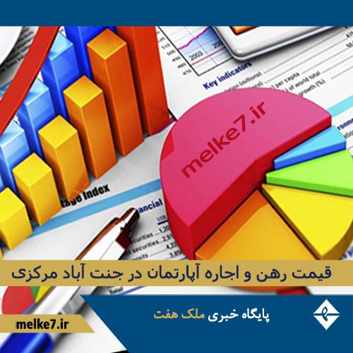 قیمت رهن و اجاره آپارتمان در جنت اباد مرکزی تهران