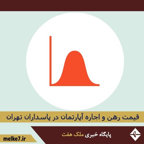 قیمت رهن و اجاره آپارتمان در پاسداران تهران