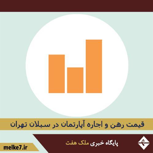 قیمت جدید رهن و اجاره خانه در سبلان تهران