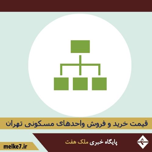 قیمت  فروش خانه و آپارتمان مسکونی در تهران
