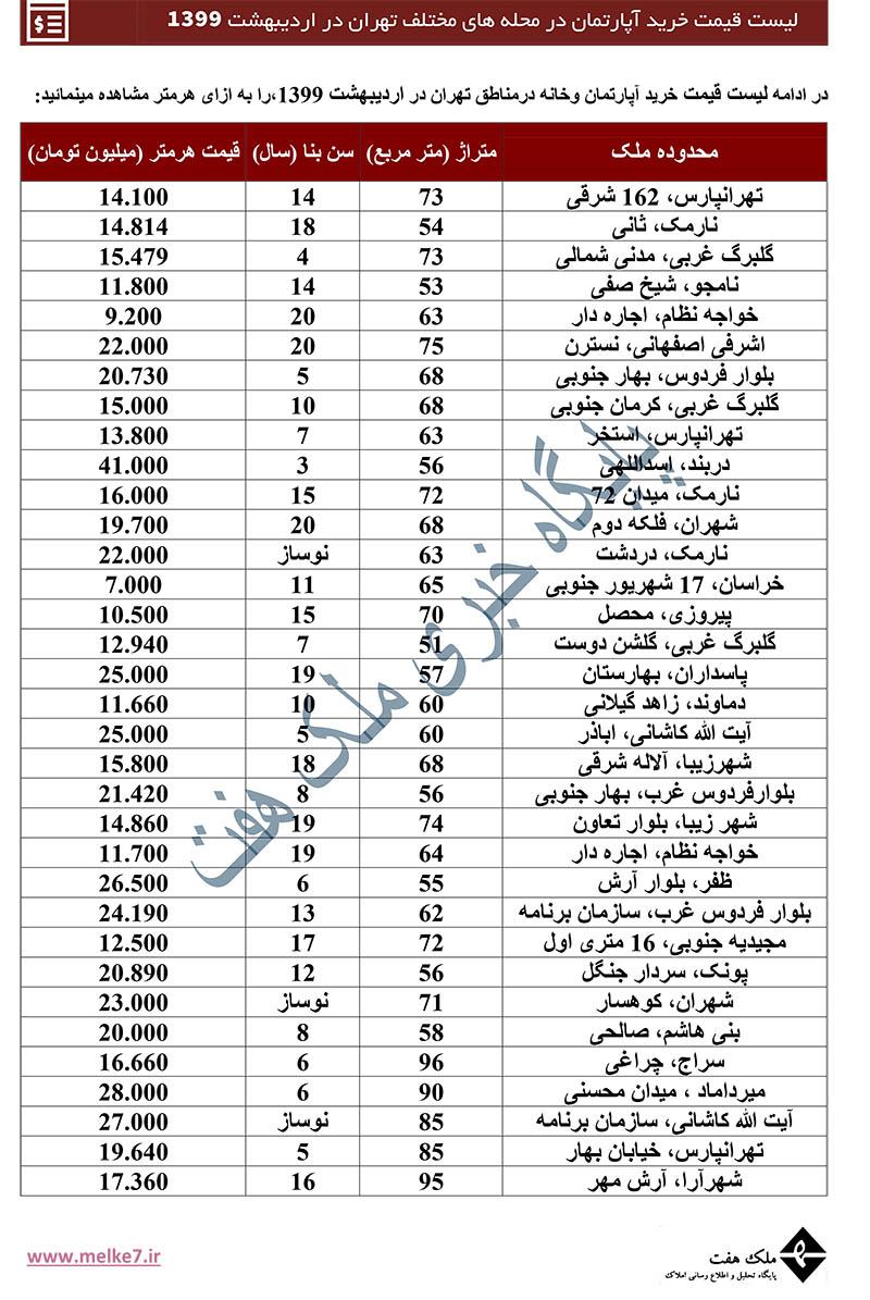 لیست قیمت خانه در تهران- آپارتمان مسکونی - ملک هفت