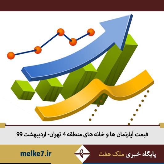 قیمت خانه های منطقه 4 تهران در اردیبهشت 99