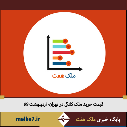 قیمت خانه های کلنگی تهران در اردیبهشت 99