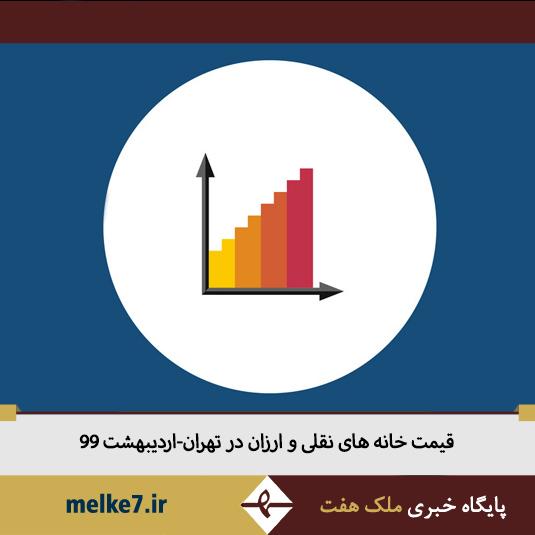 قیمت خرید آپارتمان نقلی و ارزان در تهران-اردیبهشت99