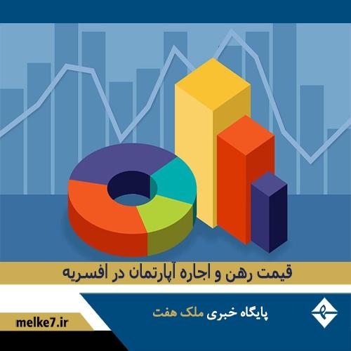 قیمت جدید رهن و اجاره آپارتمان در افسریه تهران