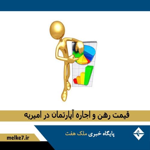 بررسی قیمت رهن و اجاره آپارتمان در امیریه
