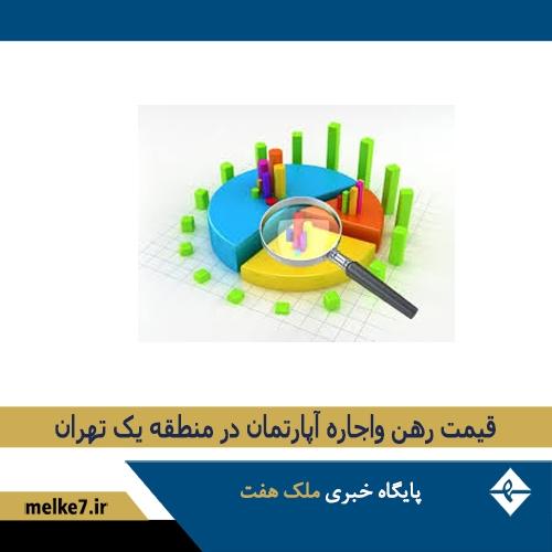 قیمت رهن و اجاره آپارتمان در منطقه یک تهران