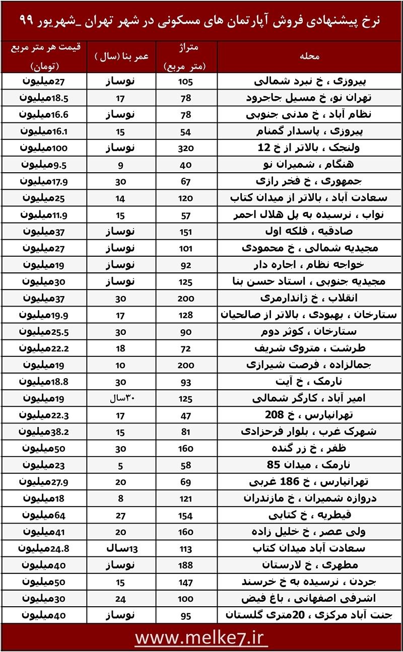 قیمت فروش آپارتمان در تهران_شهریور 99