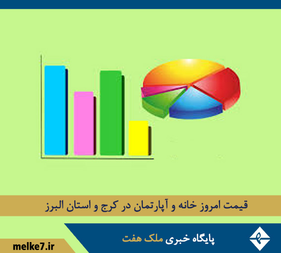 قیمت امروز خانه و آپارتمان در کرج و استان البرز