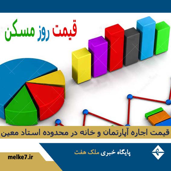 قیمت رهن و اجاره آپارتمان و خانه در محدوده استاد معین تهران