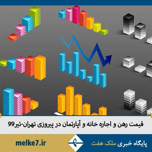 قیمت رهن و اجاره آپارتمان و خانه در پیروزی تهران - تیر 99