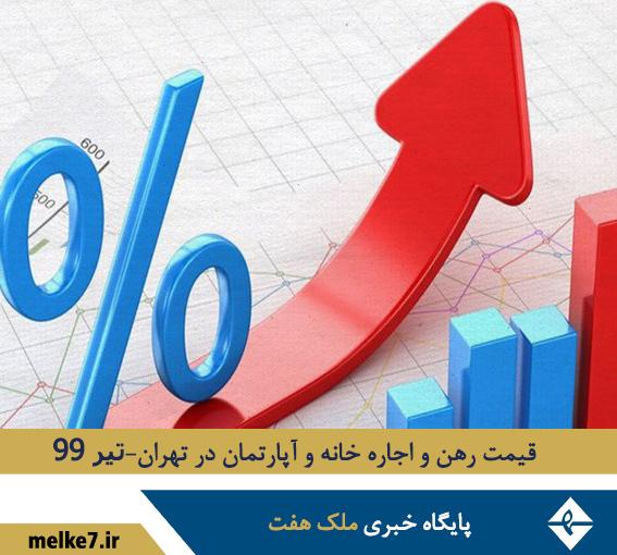 قیمت جدید رهن و اجاره خانه و آپارتمان در تهران+ لیست قیمت