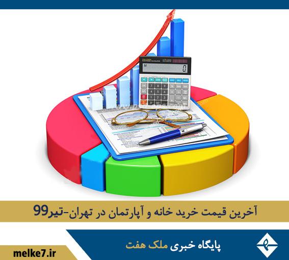 آخرین قیمت خرید خانه و آپارتمان در تهران-99
