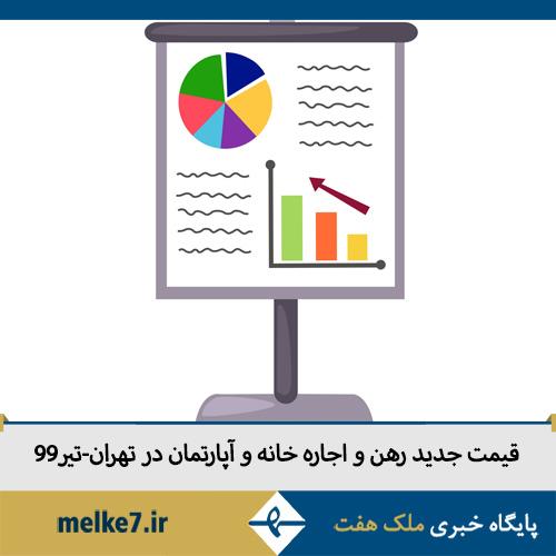 قیمت های جدید خرید و فروش خانه در تهران- بازار مسکن تیر 99