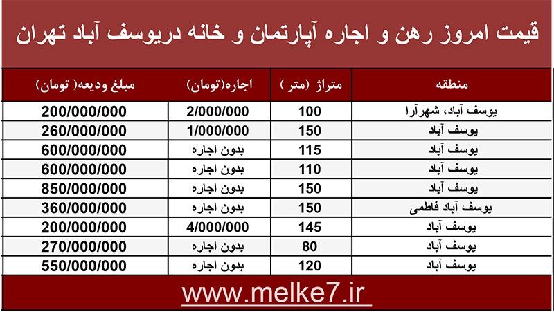 رهن و اجاره در یوسف آباد - تهران - قیمت - لیست قیمت و جدول امروز