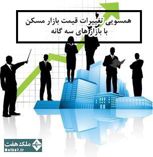 همسو شدن تغییرات قیمت بازار مسکن با بازارهای سه گانه