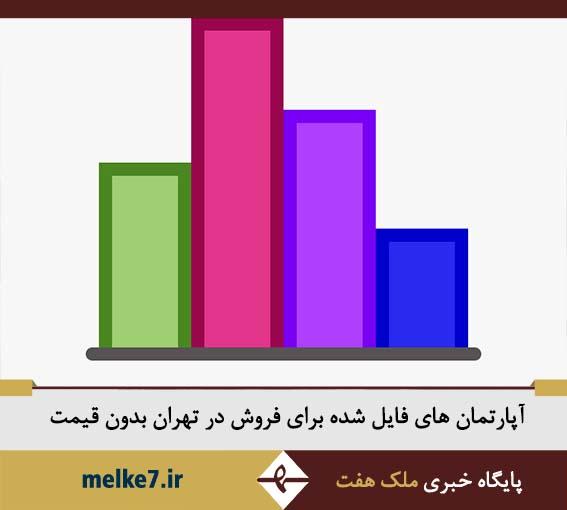 آپارتمان های فایل شده برای فروش در تهران بدون قیمت
